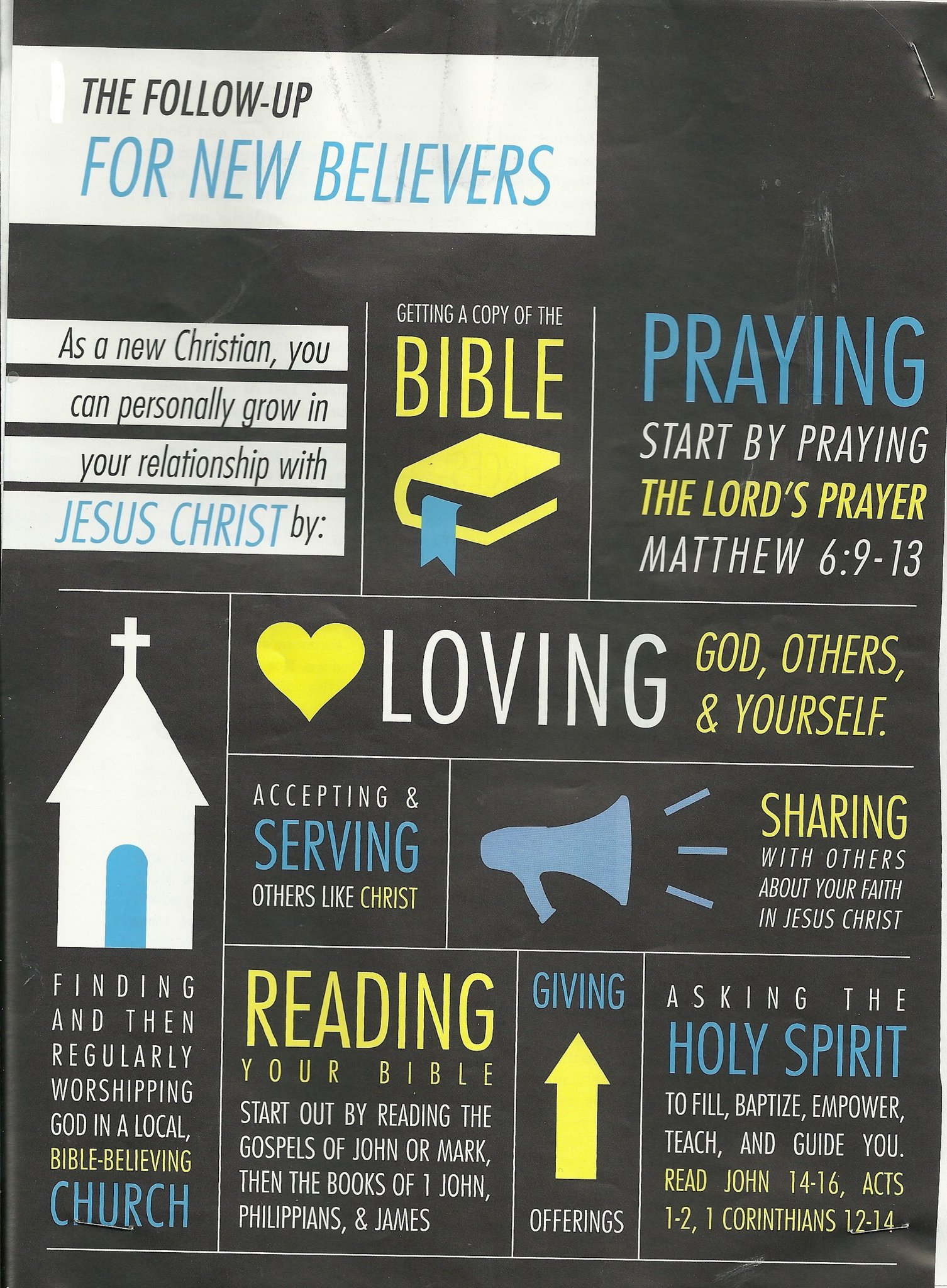 bible reading guide for new believers