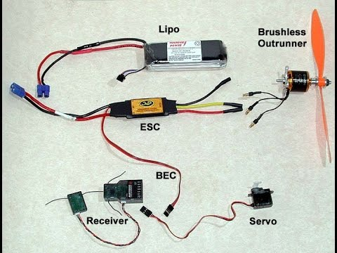 electric rc plane motor guide