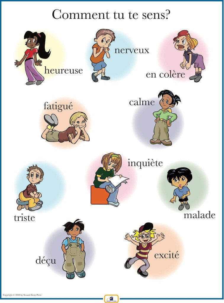 language guide org french vocabulary